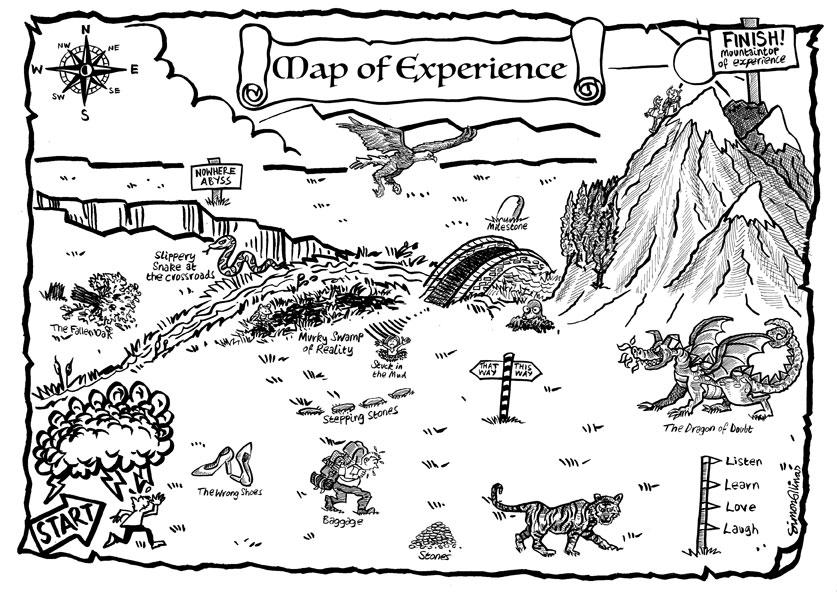 Cartoon Map of Experience